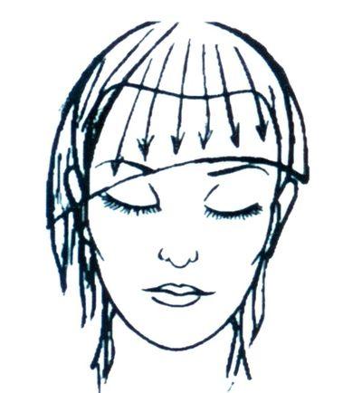 стричь волосы внешней зоны